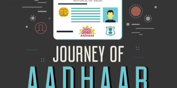 Journey of Aadhaar Infographic