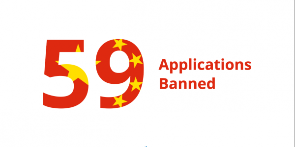 Ban of 59 apps